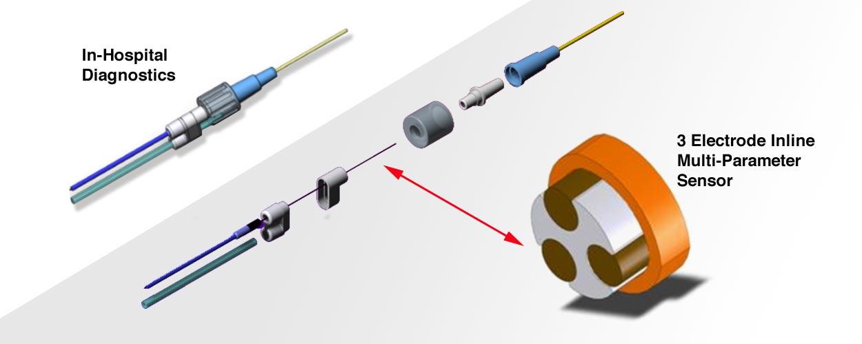 Catheter Style Sensor Module